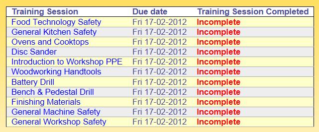e3f8534703ab OnGuard Safety - Warrawong High School